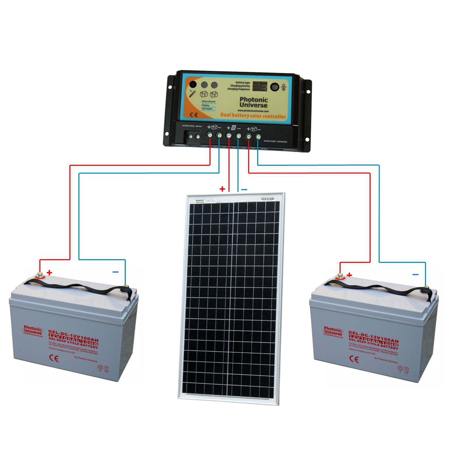 Connection diagram for 40W 12V  Photonic Universe dual battery solar charging kit